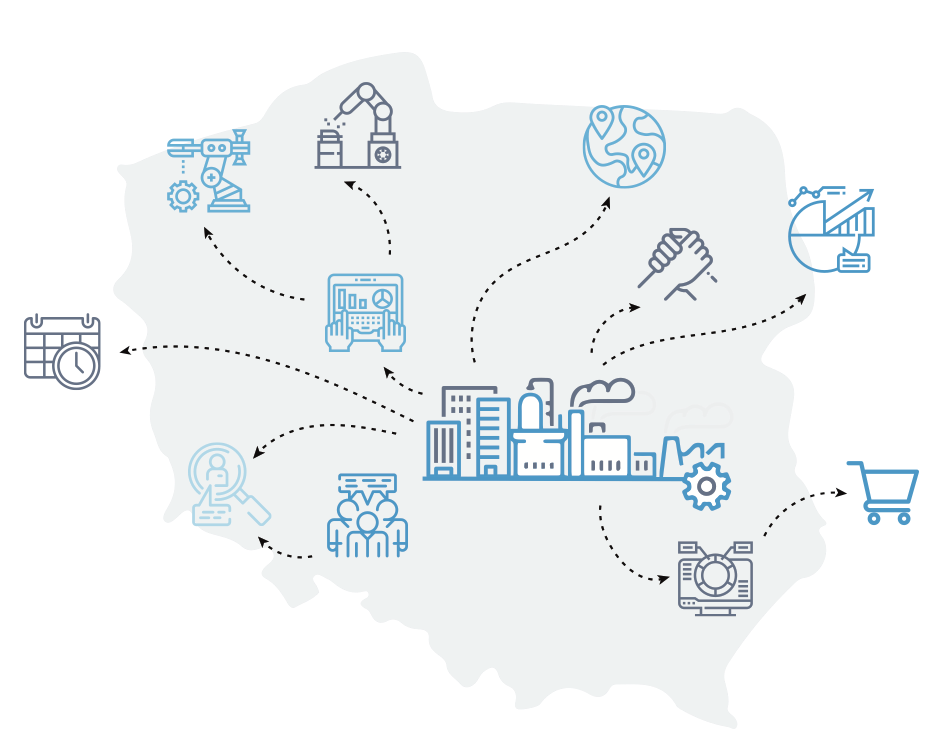 W środku konturu Polski symbol fabryki, do którego z różnych obszarów kraju prowadzą linie zakończone ikonami technologii